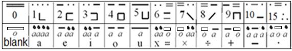 Harmony Code
