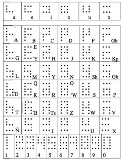 Tafi Braille
